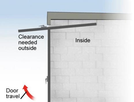 Delicieux Visit Our Garage Door Showroom For A Free Consultation